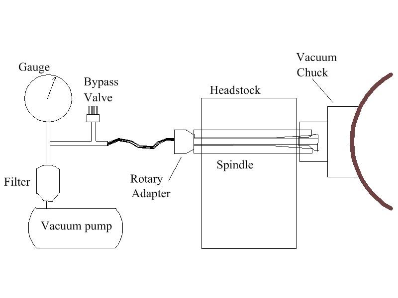 vacuum-chuck